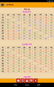 Download Astrology & Horoscope 1.10.0 APK