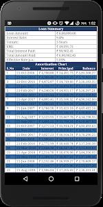 Download Easy EMI Loan Calculator 1.31 APK