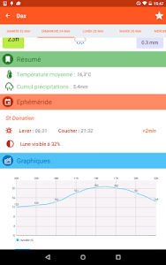 Download Météociel 4.1.12 - Hegoa APK